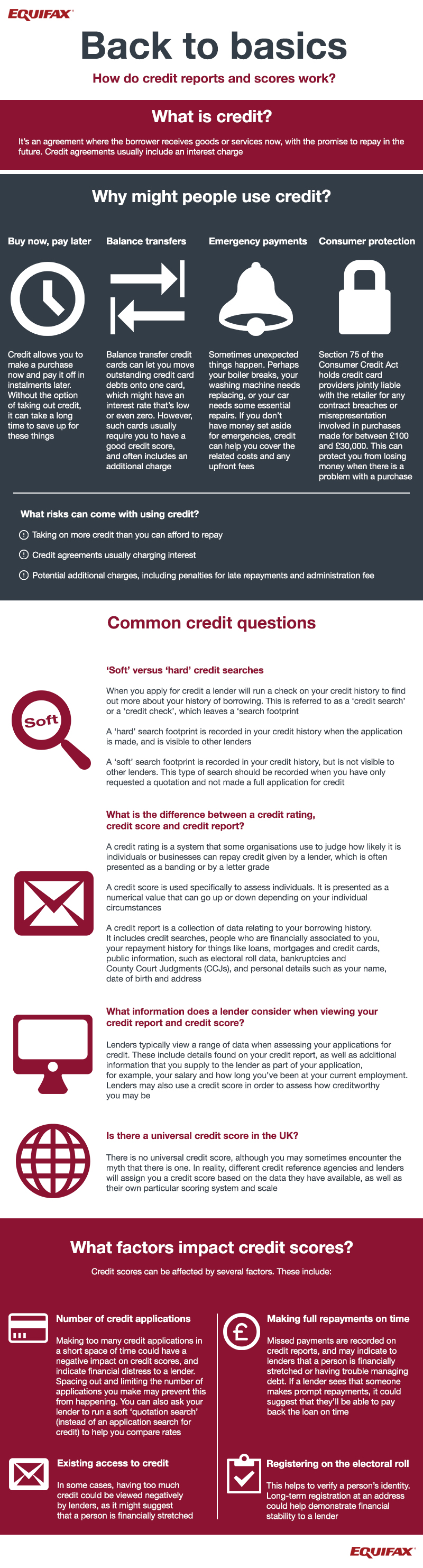 Infographic how do credit reports and scores work